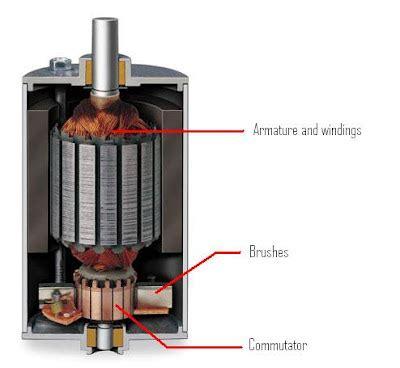 Jual Brushed Dc Motor rcu motors