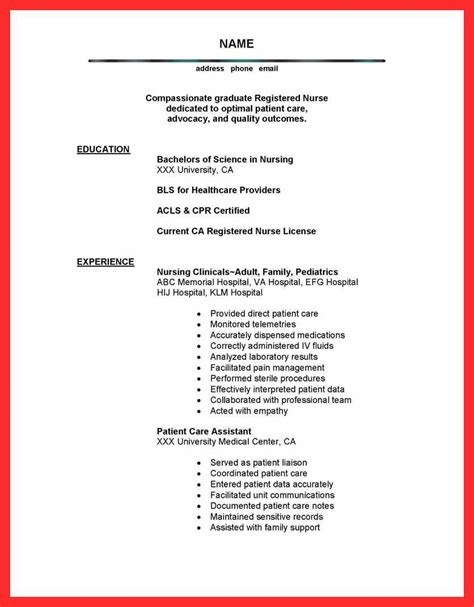 Exelent Bad Resume Examples Pdf Gallery Template Samples