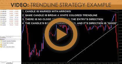 forex tutorial introduction to currency trading forex tutorial introduction to currency trading gogoheh