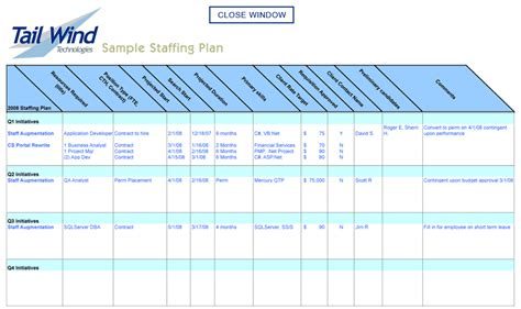 Staffing Plan Template Excel by Excel Monthly Planner Staffing Calendar Template 2016