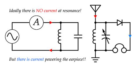capacitor energy paradox the concentric capacitor key to the kapanadze device and similar fe concepts