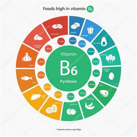 alimenti ricchi di vitamine b alimenti ricchi di vitamina b6 vettoriali stock