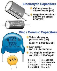 disc capacitor value code ceramic capacitor color code electronics