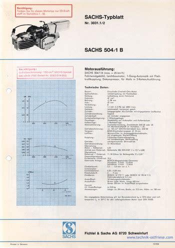 Sachs Motor Technische Daten by Sachs 504 1 B Und Sachs 504 1 A Typblatt