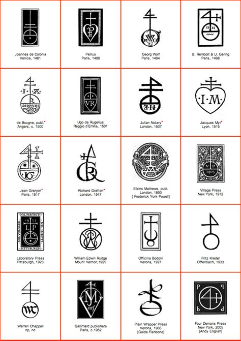 Design Mark Definition | notable printers marks historically a printer s mark is
