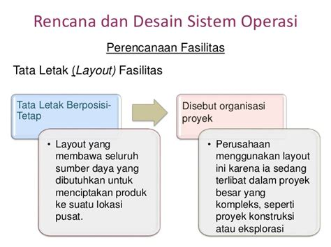 layout fasilitas manajemen operasional manajemen operasional