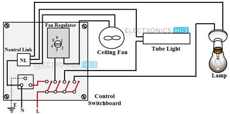 switchboard wiring diagram pdf efcaviation
