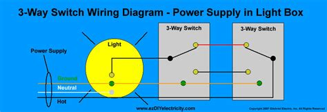 how does a 3 way switch work diagram 3 way dimmer problems doityourself community forums