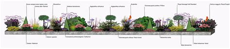 Designing A Flower Garden Layout Garden Flower Bed Design In Shifnal Landscape Design Garden Design Ideas Large Garden