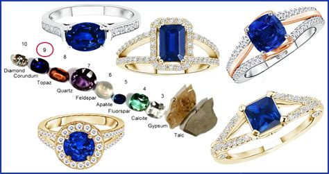 facts about sapphire gemstone