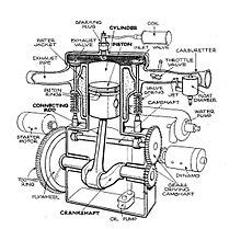overhead valve engine diagram overhead get free image about wiring diagram
