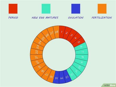 sensazione di bagnato prima ciclo mestruale 4 modi per superare l estrema spossatezza durante le