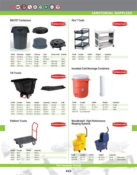 sle product catalogue template product catalog janitorial supplies