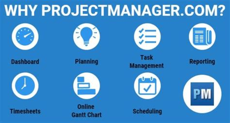 best project manager software best project management software a features guide