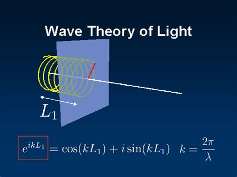 Wave Theory Of Light by Wave Theory Of Light