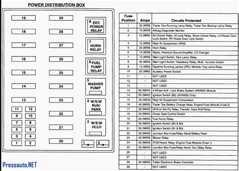 98 f150 fuse box diagram 2010 f150 fuse box diagram 98 f150 fuel wiring