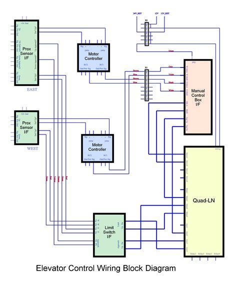 elevator controls diagrams 26 wiring diagram images