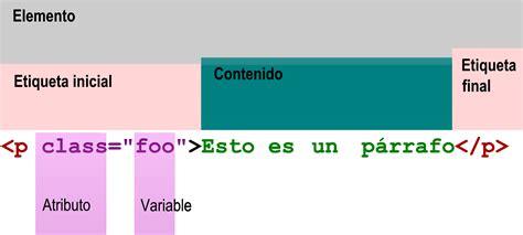 que es el layout wikipedia tutorial c 243 digo html taringa