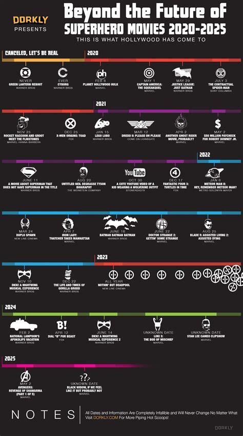 Calendario De 2025 Calendario 2020 2025 Peliculas Marvel Y Imagen
