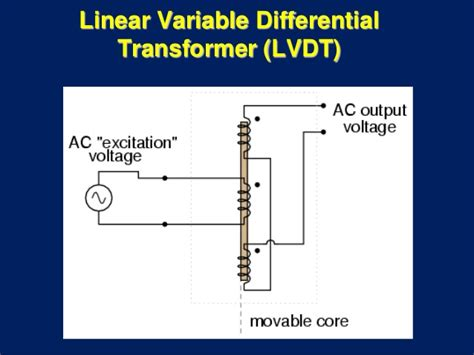 linear variable inductor 28 images inductor electrical circuits linear variable