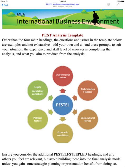 Best Mba For International Business by App Shopper Mba International Business Environment Business