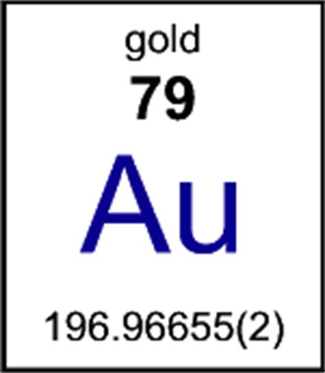 Au On The Periodic Table by Lionel Deimel S Web Log Three Silly Poems