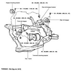 hyundai santa fe 2003 engine diagram chemical