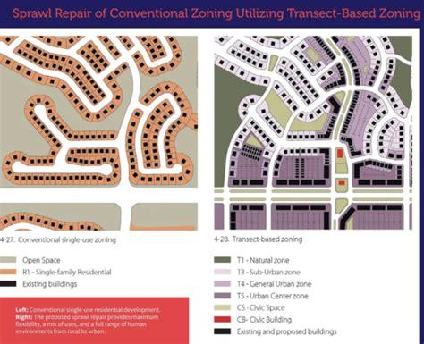 Sprawl Repair Manual sprawl repair