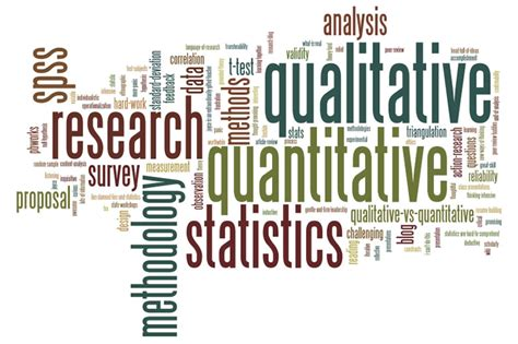 what is the research research methodology what is research hubmotive