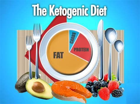 Learn True Health Detox by The Benefits Of A Ketogenic Diet With Dr David Jockers