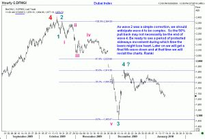 pattern day trading fidelity forex analysis free dubai stock options vested