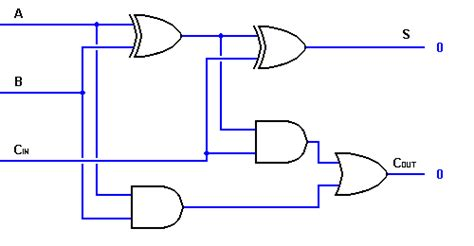 adder circuit diagram half adder and adder todays circuits engineering