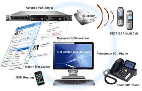 c ti cti computer telephony integration automated telephone