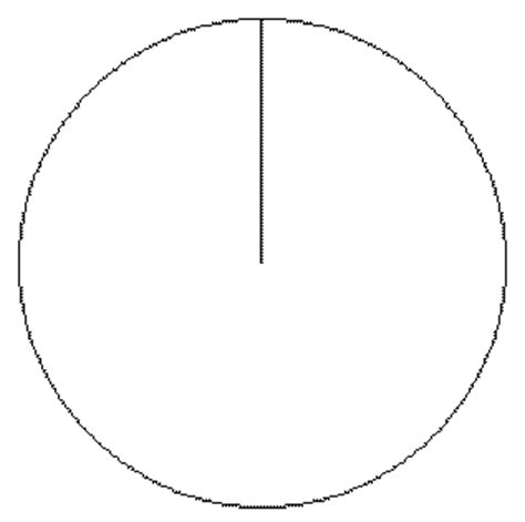drawing charts how to draw pie chart