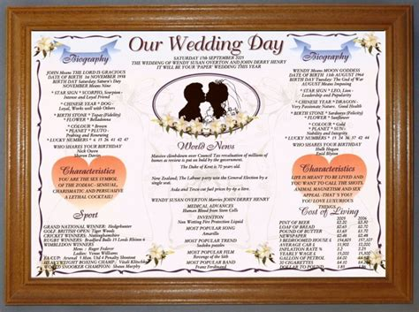 OUR WEDDING DAY   News Events Husband & Wife Anniversary