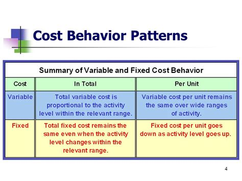 pattern of cost of goods sold b313f management and cost accounting ppt video online