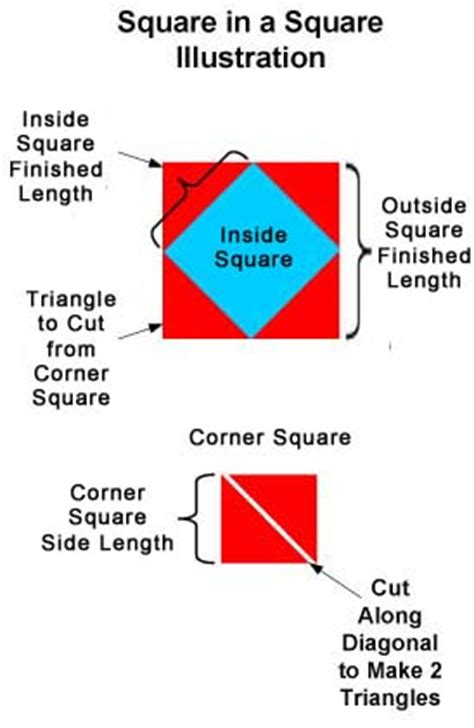 Square In A Square Quilt Block Formula by Image Gallery Length Of A Square