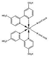 ruthenium based dyes  dye sensitized solar cells