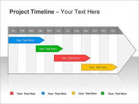 Microsoft project management plan timeline template for word