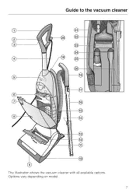 miele vacuum parts diagram miele s 7280 salsa operating manual