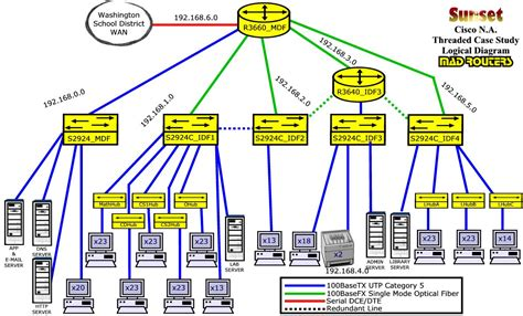 network switch wiring diagram wiring diagram and schematics