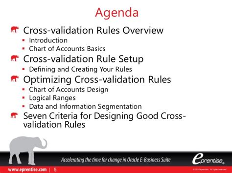 combustor design criteria validation top seven steps for optimizing cross validation rules in