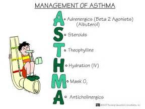 asthma quotes quotesgram