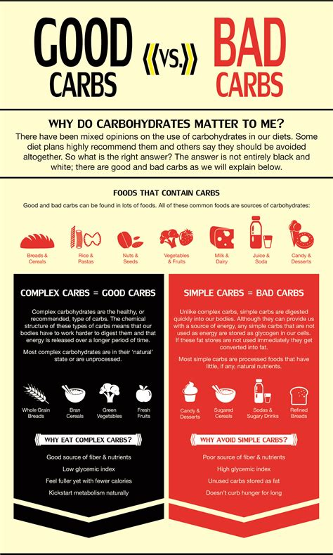carbohydrates or bad carbohydrates learning the difference between carbs