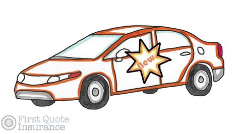 Cheap Car Insurance by Cheap Car Insurance For Students Is There Such A