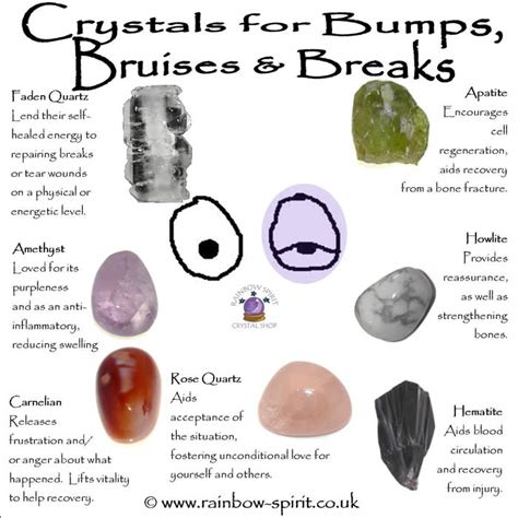 healing properties in a poster of crystals for