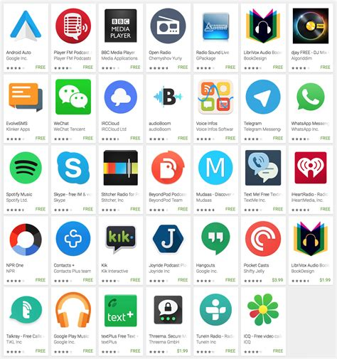 App Auto by Shopping Android Apps On Play Autos Post