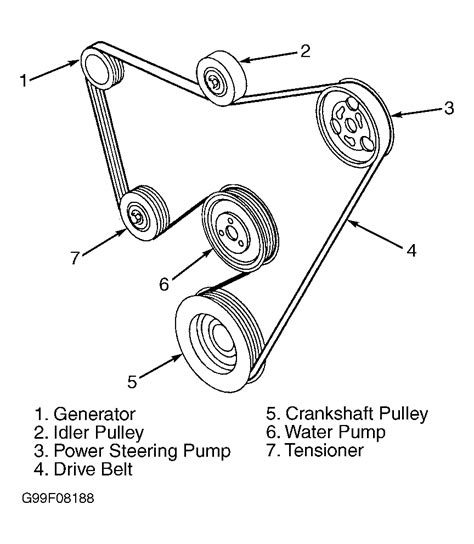 2001 ford focus belt diagram 2000 ford focus serpentine belt routing and timing belt