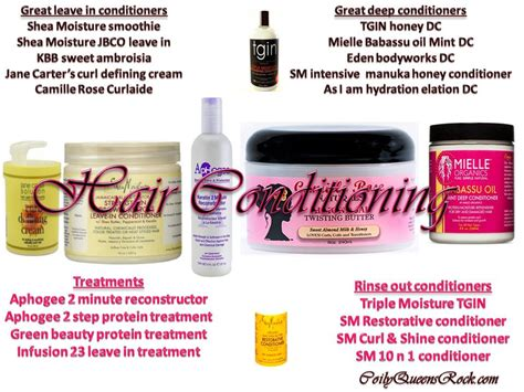 Hair Product Recommendation by Coilyqueens