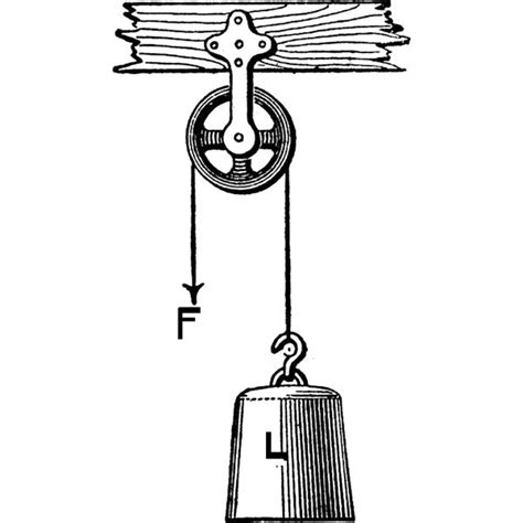 free diagram of pulley learn how a pulley works guide to simple machines